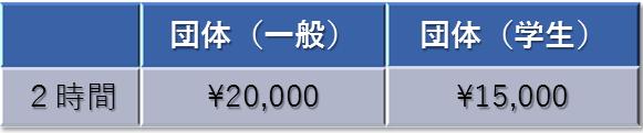 ワークショップ代(2017年11月改定)