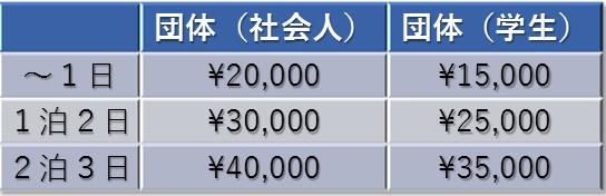 ワークショップ料金表