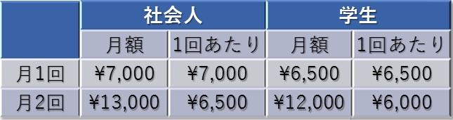 個人レッスン料金(2018年11月改定後)
