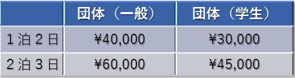 合宿講師料金(2017年11月改定)